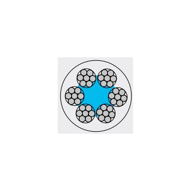 PVC ummanteltes Drahtseil 6x19 EN 12385-4 (DIN 3060) Fasereinlage ...